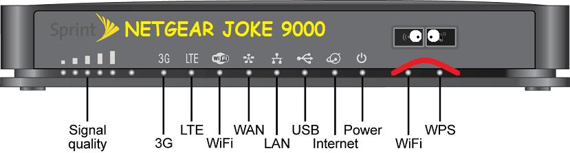 Netgear Joke 9000